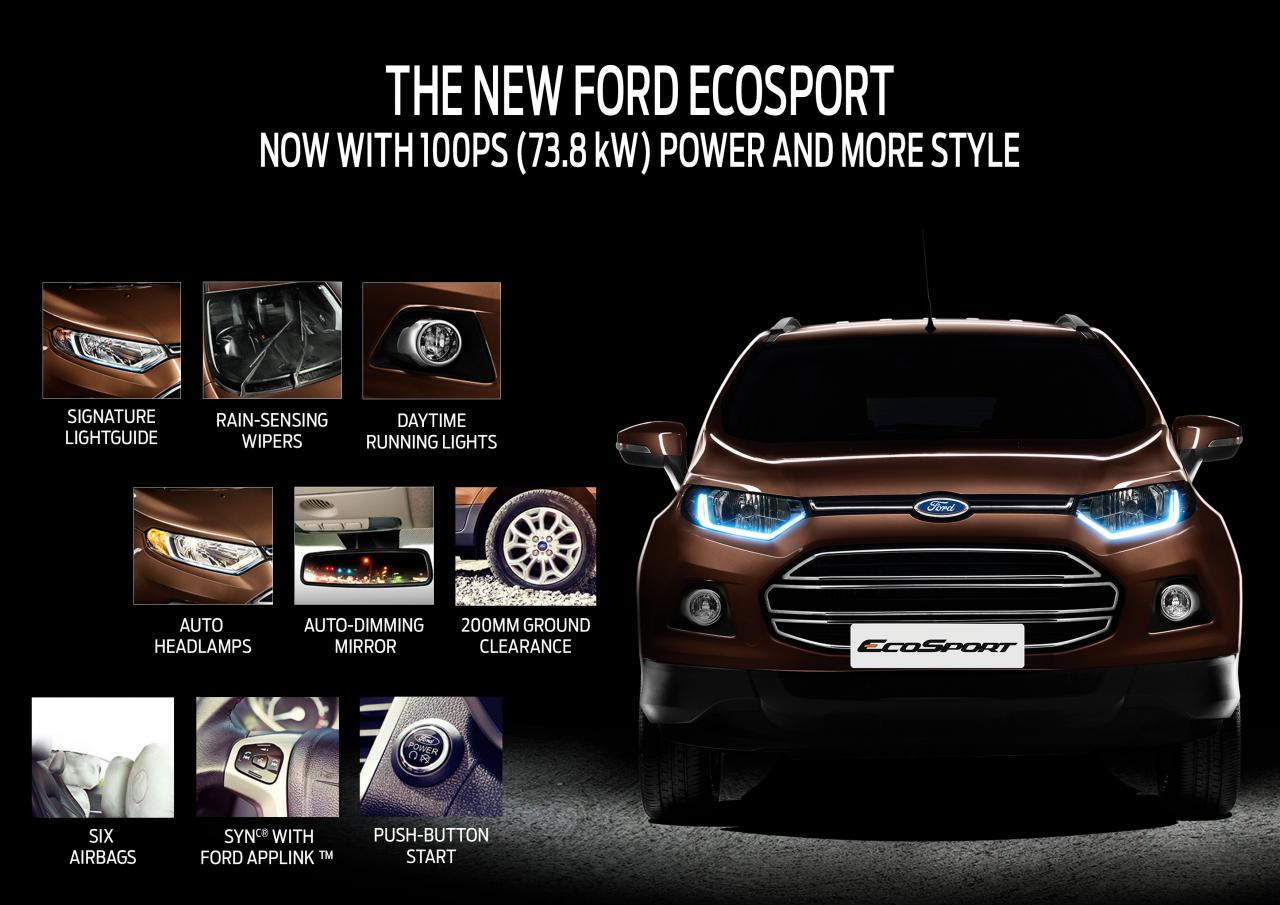 Ford Ecosport 2016 Facelift Model Launched Changes New