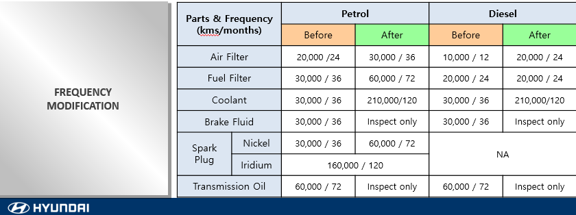 Car Engine Oil Buying Guide in India with Prices Brands