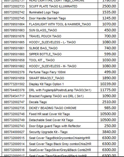 Tata Tiago Tigor Accessories Price List For Safety