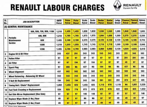 Cost Of Car Engine Repair