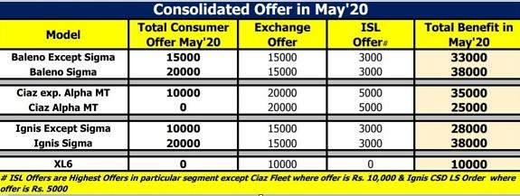 https://www.mycarhelpline.com/images/Nexa-Offers-may2020.jpg