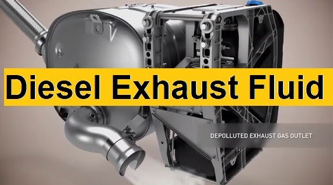 Diesel Exhaust Fluid in BS6 SCR Diesel Car. NOX Trap Explained