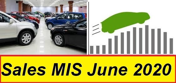 Car Companies Sales MIS and Market Share for June 2020