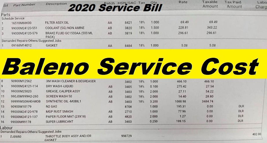 Maruti Baleno Service Costs Explained. Updated in 2020