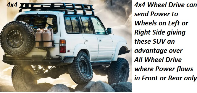 4x4 Awd Suv Cars From 10 Lakh To 50 Lakh Price Range In India