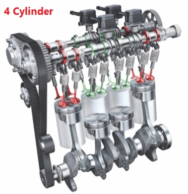2 Cylinder Vs 3, 4 Cylinder Engine Difference, Performance ...