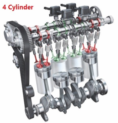 2 Cylinder Vs 3, 4 Cylinder Engine Difference, Performance in India
