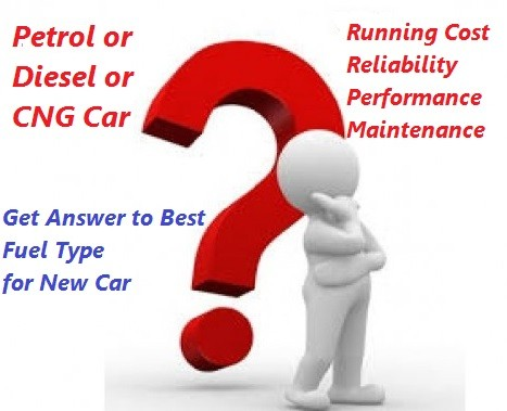 Petrol or Diesel or CNG Car. Best Fuel Choice on Monthly Drive, Cost Recovery