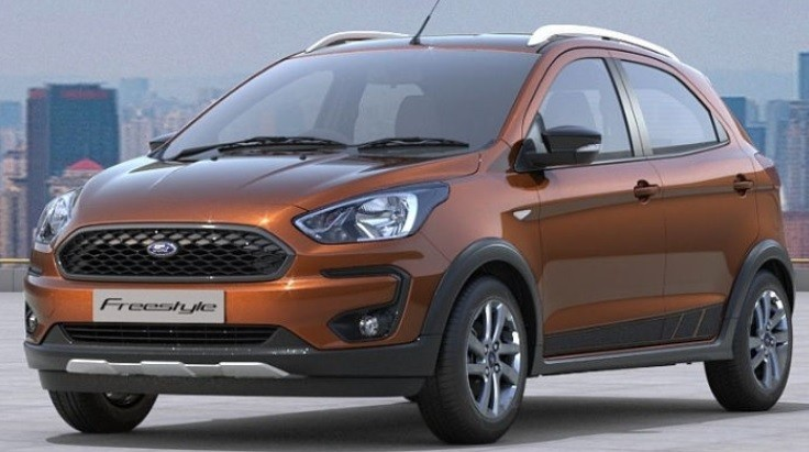 https://www.mycarhelpline.com/images/easyblog_articles/735/b2ap3_large_Ford-Freestyle.jpg