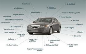 Car PDI Checklist. Pre Delivery Car Booking, Inspection, Documents Checklist