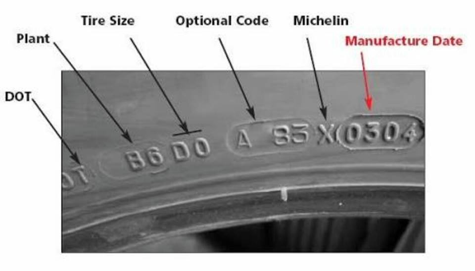 Tyre Manufacturing Date Guide. Find Car Tyre Age in Month, Year
