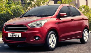 Ford Figo and Aspire Prices Slashed  Rs 91000 Price Cut on Titanium
