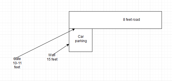 Car Parking Advise for Maruti Swift Dzire with Width of 10